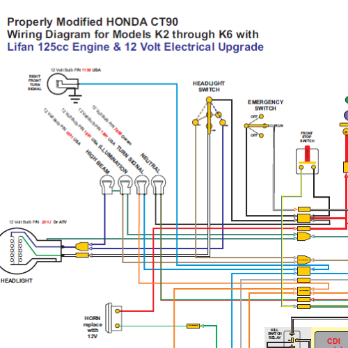 Honda CT90 with Lifan 12 Volt Engine Wiring Diagram on
