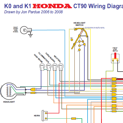 CT90 Wiring KO K1 500x500 ct90 full color wiring diagram k0 to k1 home of the pardue brothers honda ct70 wiring diagram at bayanpartner.co