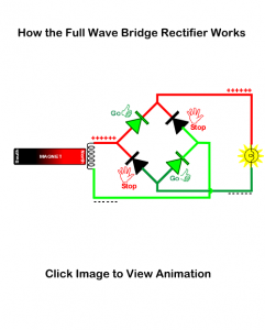 bridge rectifier wiring diagram wiring diagram rh blaknwyt co bridge rectifier wiring diagram full wave bridge rectifier wiring diagram