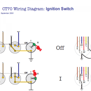 ct90 full color wiring diagram k2 to early k6 all. Black Bedroom Furniture Sets. Home Design Ideas
