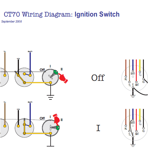 Honda Ct70 Wiring Diagram: Honda CT70 Combination Switch: 3 Modes - Home of the Pardue Brothers,Design