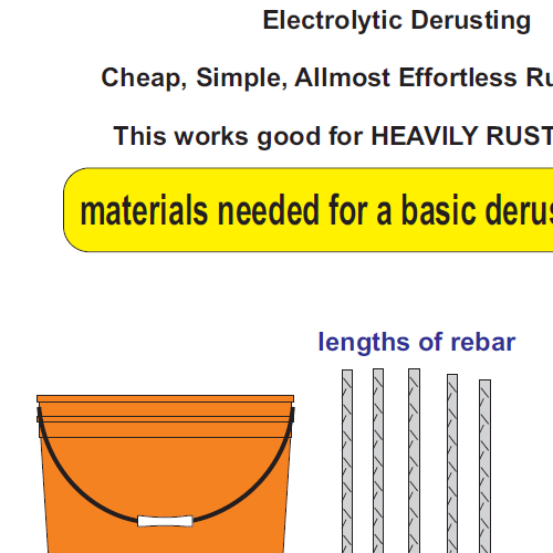 electrolytic de-rusting how-to for gas tanks