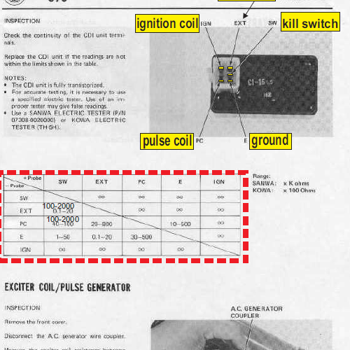 honda motorcycle headlight wiring diagram with How To Test Honda C70cub Cdi on Alternator Wiring Diagram For 1996 Honda Accord moreover Honda Ct90 With Lifan 12 Volt Engine Wiring Diagram together with 82489 86 Vt700c Rec Reg  patibility likewise How To Tell If Cdi Is Bad Circuit Module Cdi Ignition Scooter as well Honda Ct70 Lifan Clone Engine 12 Volt Wiring Diagram.