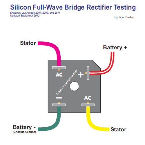 Full Wave Bridge Rectifier Testing on suzuki gz250 wiring diagram