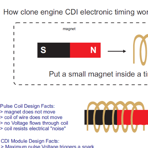 CDI Clone Ignition Timing Advance