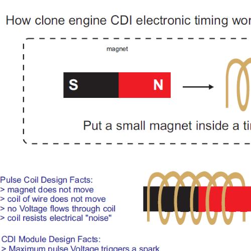 CDI Clone Ignition Timing Advance