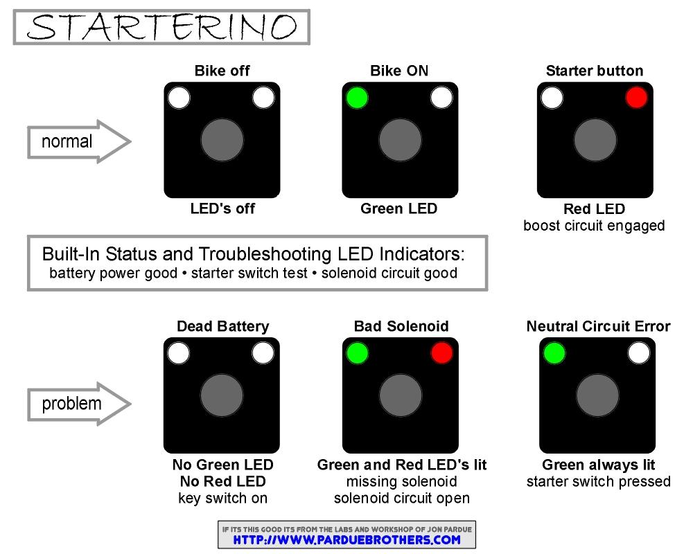 C70 Starterino status LED's